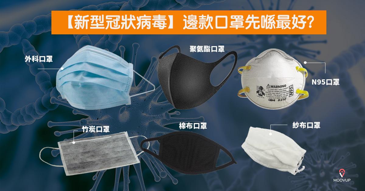 【新冠肺炎】6款口罩邊款最好?外科口罩、N95?